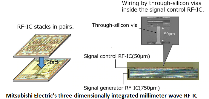 Capture 637169070826536497 Ultra-Thin Active Electronically Steered Antenna Arrays for In-Flight Connectivity