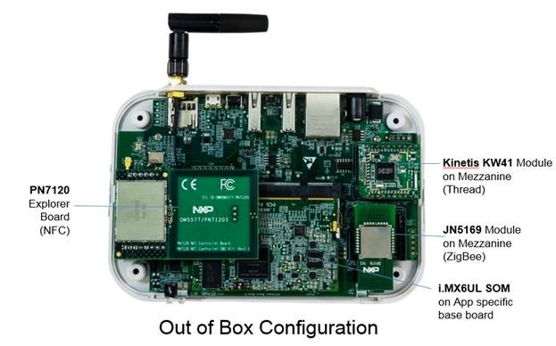 NXP Introduces Modular IoT Gateway Solution for Large Node