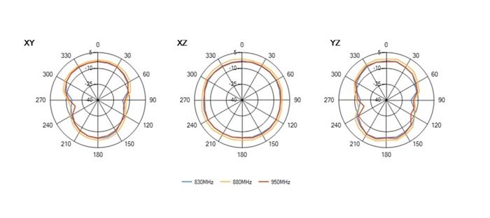 Antenova Patterns Latona