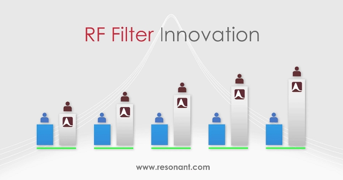 Resonant to Introduce Breakthrough RF Filter Technology for