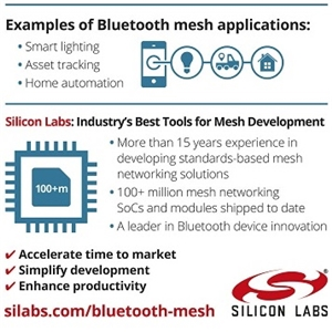 Bluetooth Si Labs