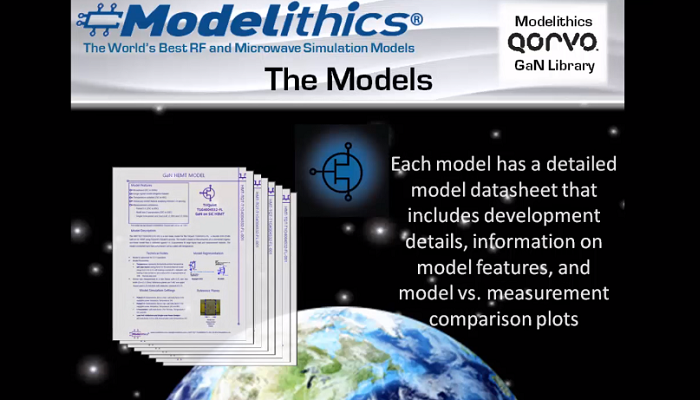 Modelithics Updates Its Component Library To Include Qorvo Gan Products