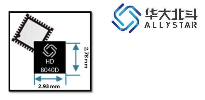World's First Multi-Band Multi-GNSS Single Chip IC