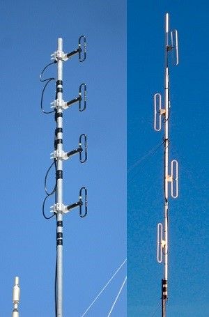 What is a Collinear Antenna? - everything RF