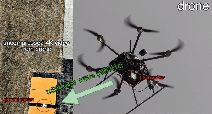 mm-Wave Technology Enables Long Distance Communication Using Drones