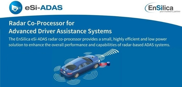 New RADAR Imaging Processor Manages Automotive Data Overload