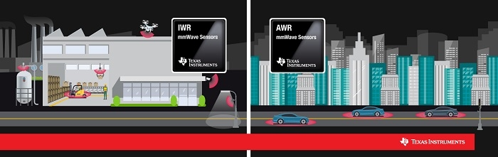 TI Introduces Single-Chip mmWave Sensors for Automotive