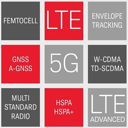 LTE Keysight