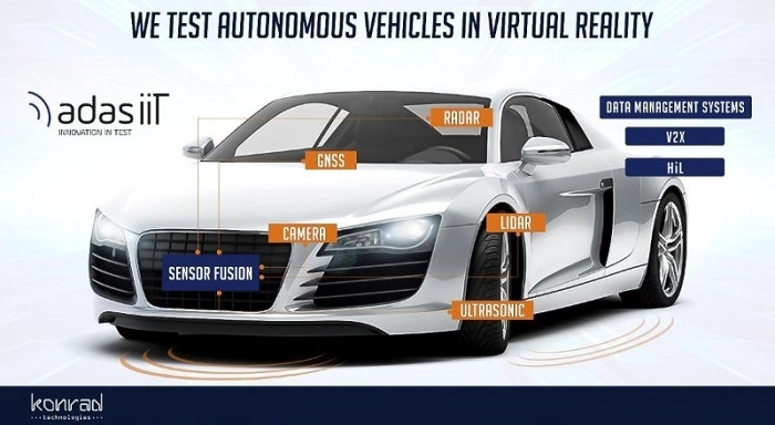 Automotive Radar ADAS Test Solution Simplifies and Shortens