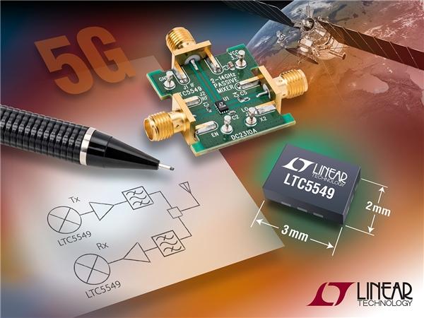 LTCC5549