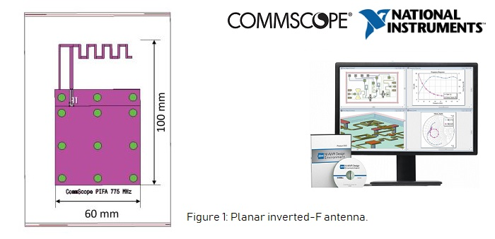 Commscope Used Ni Awr Software To Develop An Inverted F Antenna