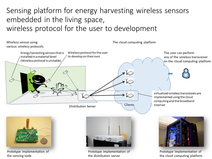 software defined radio master thesis Meng, j detection and location of gsm pseudo base station based on software defined radio master thesis, 2016, lanzhou jiaotong university.