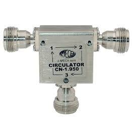 All Circulators Image