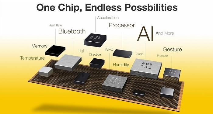 Cloud Based Chip Design Software Reduces Development Time