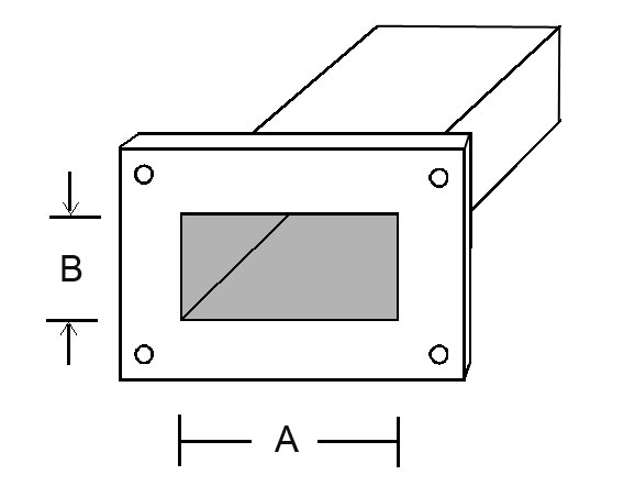 A Waveguide Is An Electromagnetic Feed Line That Used For High Frequency Signals Waveguides Conduct Microwave Energy At Lower Loss Than Coaxial Cables